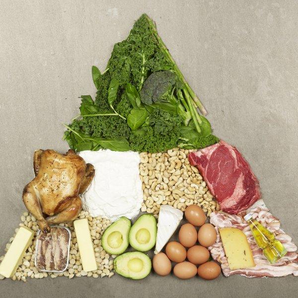 Một số thực phẩm nên ăn theo chế độ ăn Ketogenic