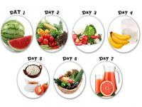 Thực Đơn Ăn Kiêng Giảm Mỡ Bụng Khoa Học